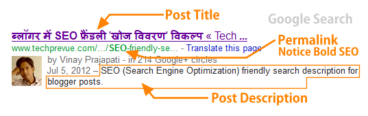 How search engines look for keyword