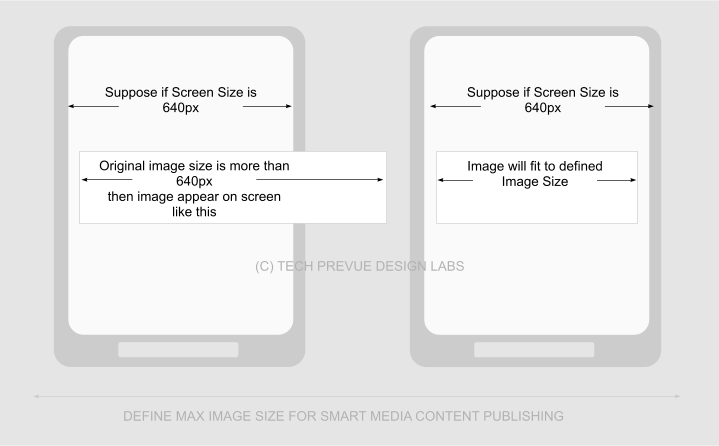max-image-size-for-smart-media-publishing