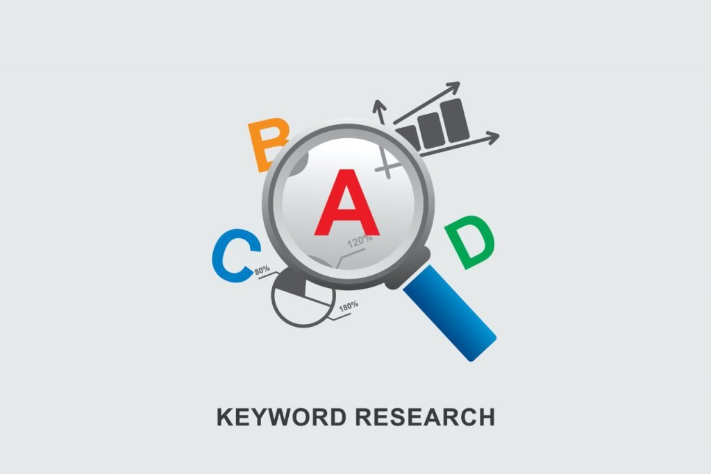Keyword research user context