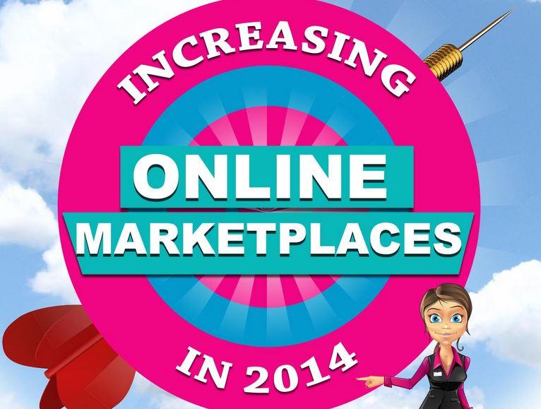 Top online marketplaces