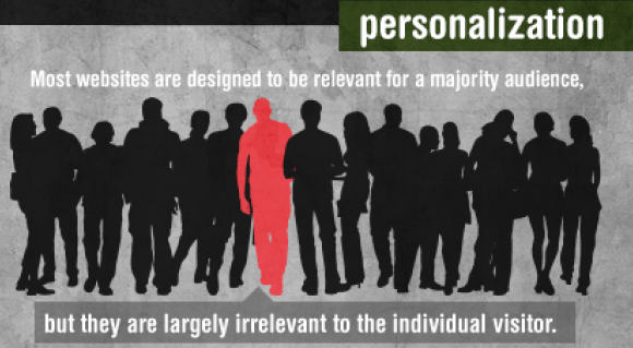 personalization important