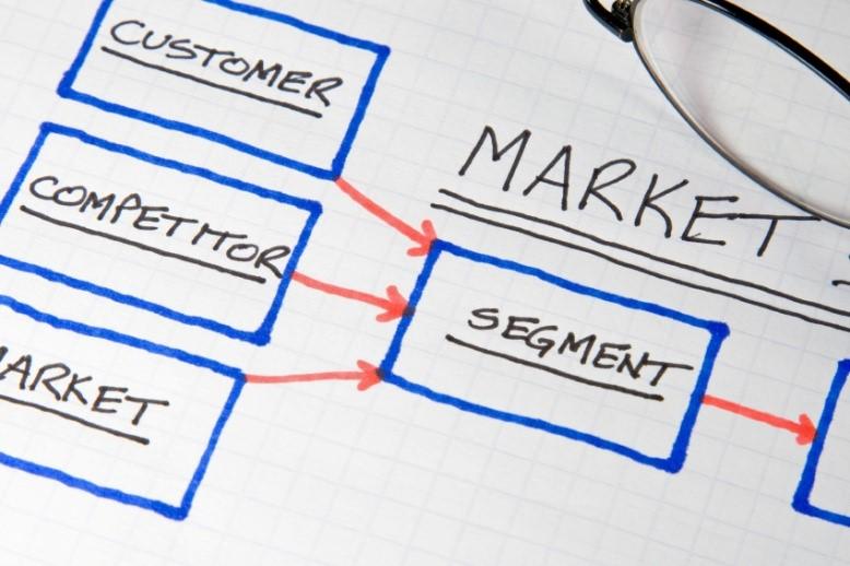 Perfect Market Segments