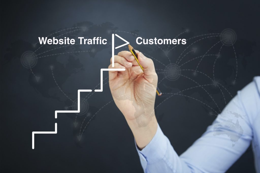 Convert website traffic into customers
