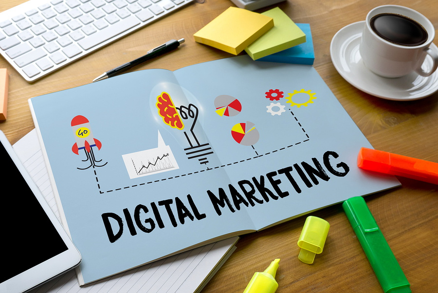 Digital Marketing Success Formula