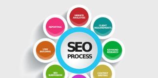 seo improve online presence