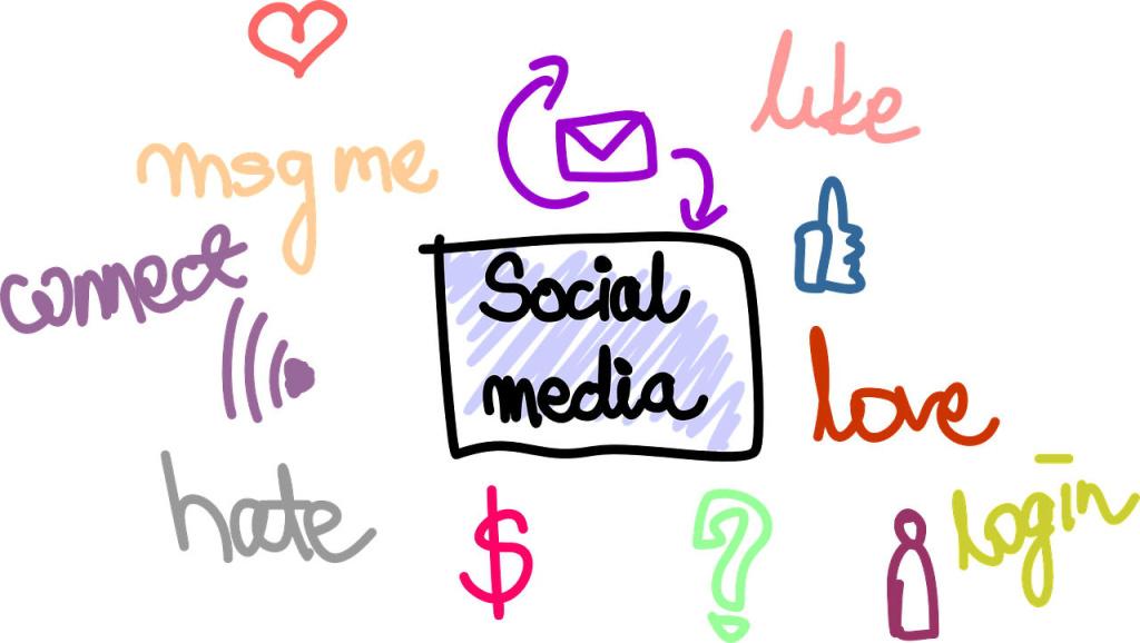 Enhance social media message