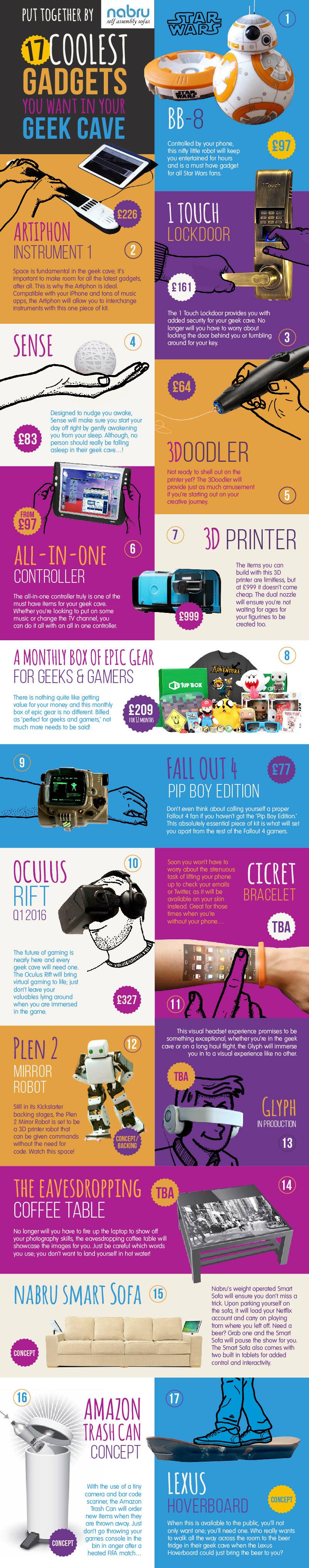 Nabru infographic geeky gadgets