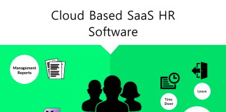 Cloud SaaS HR Software Solutions