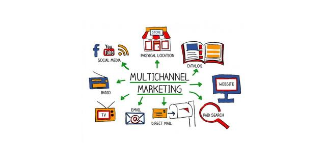 Ecommerce Shopping - Multichannel marketing