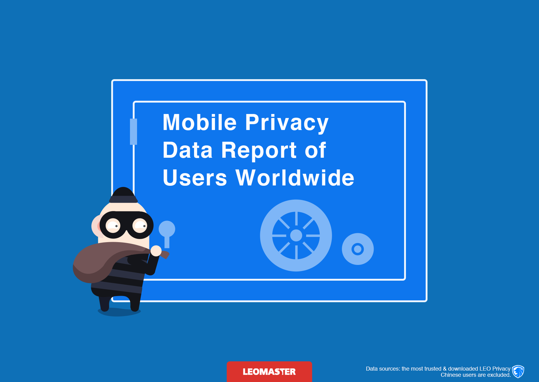 Leomaster Mobile Privacy Data Report - An Infographic