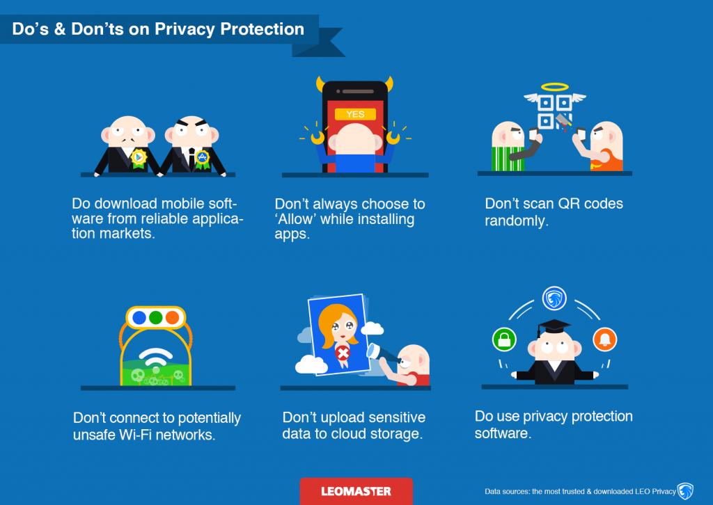 leomaster mobile privacy data report 14