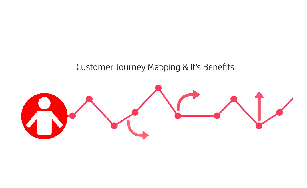 Customer Journey Map For Amazing Digitized Experience