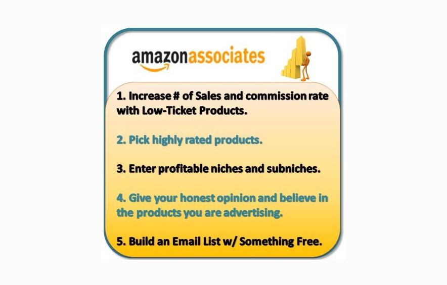 AmazonAssociates - Amazon Affiliate Program