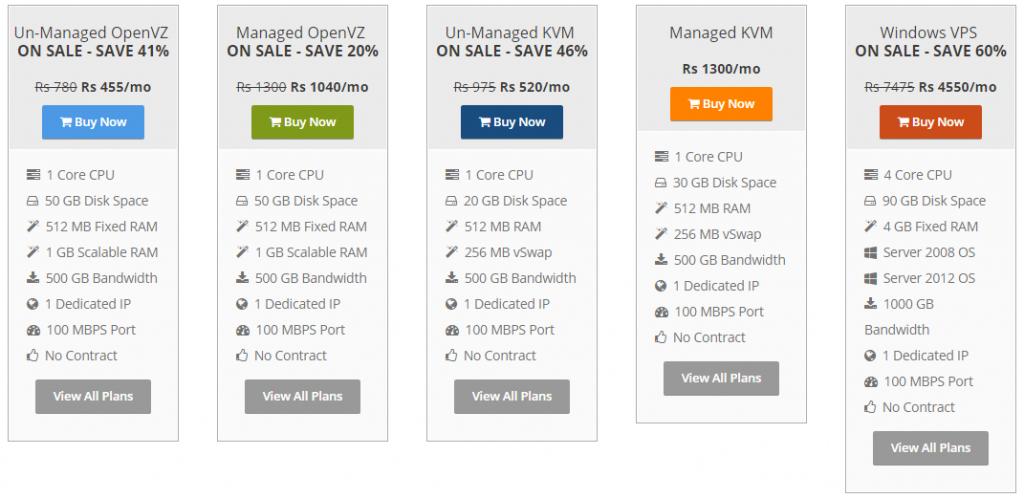 milesweb vps hosting plans