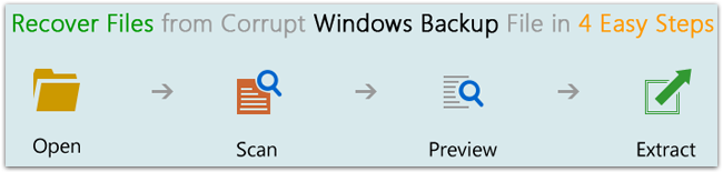 Windows backup BKF files