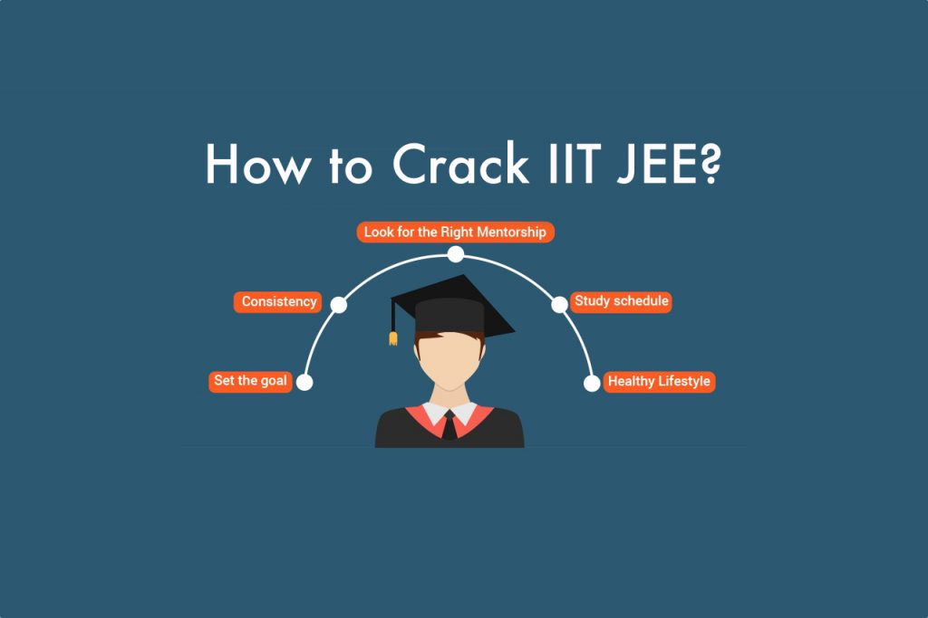 How to crack IIT JEE