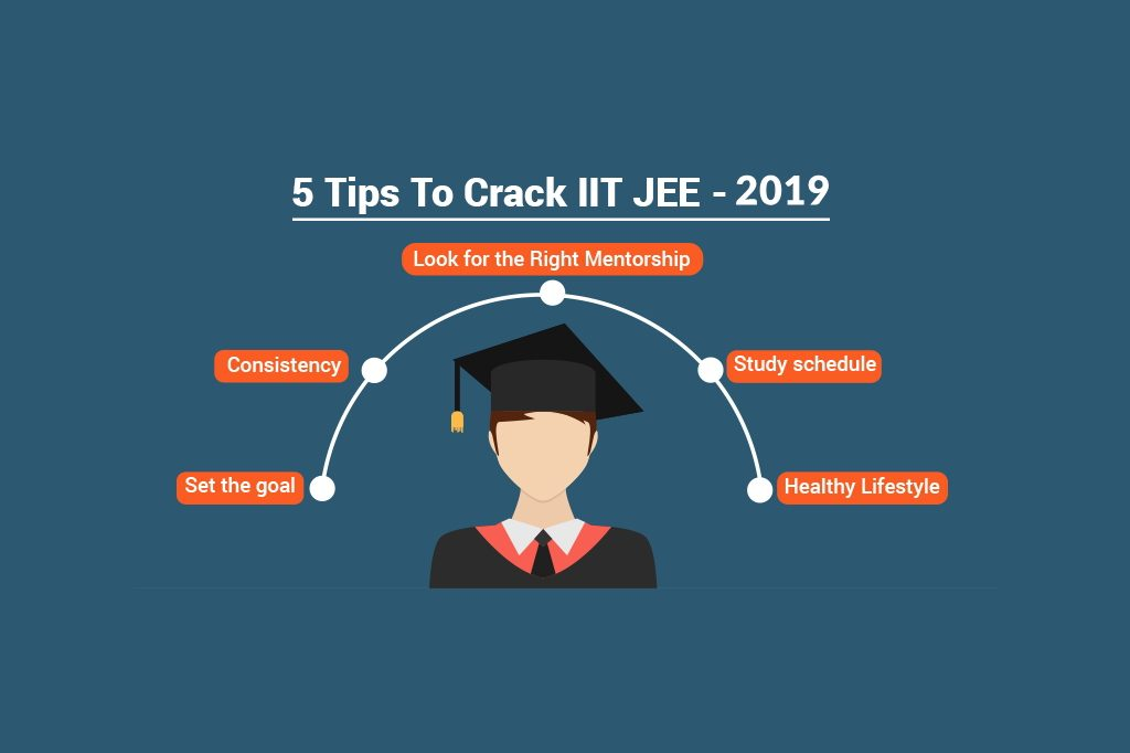 Tips to crack IIT JEE Main and Advanced