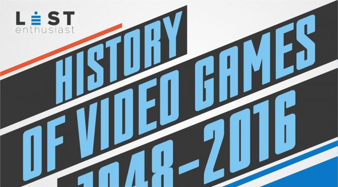 Video games infographics