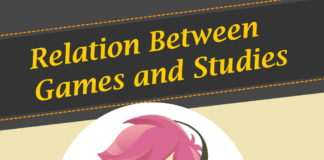 Games study relation - Educational System