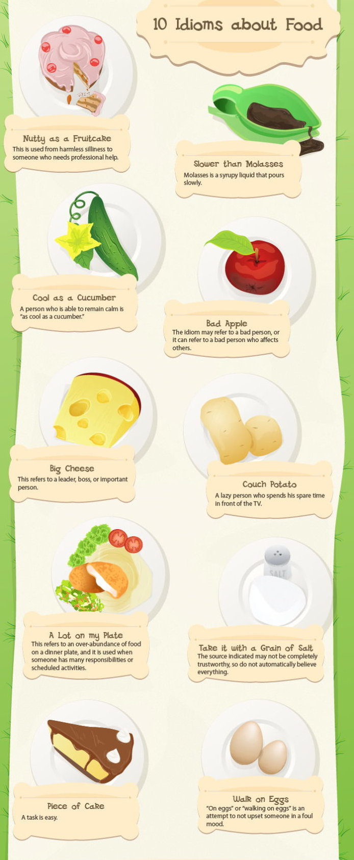 idioms for food