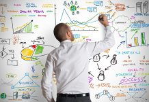 Secrets of Successful Digital Marketing Campaigns