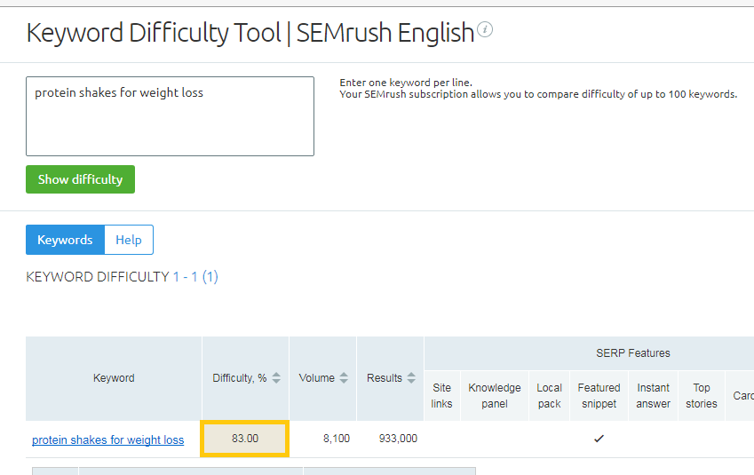 SEMRush keyword difficulty tool details