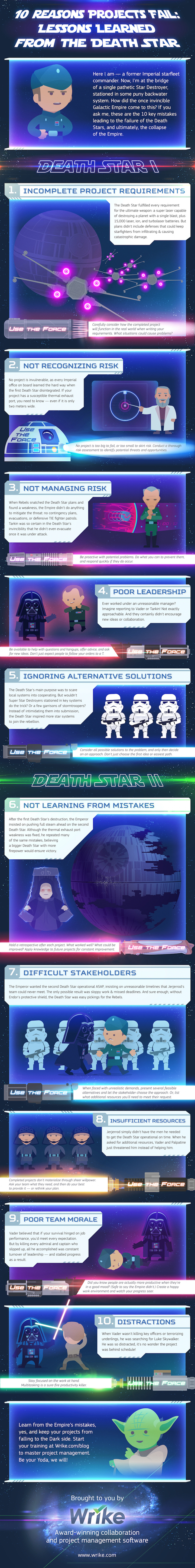 10 Reasons the Death Star Project Failed