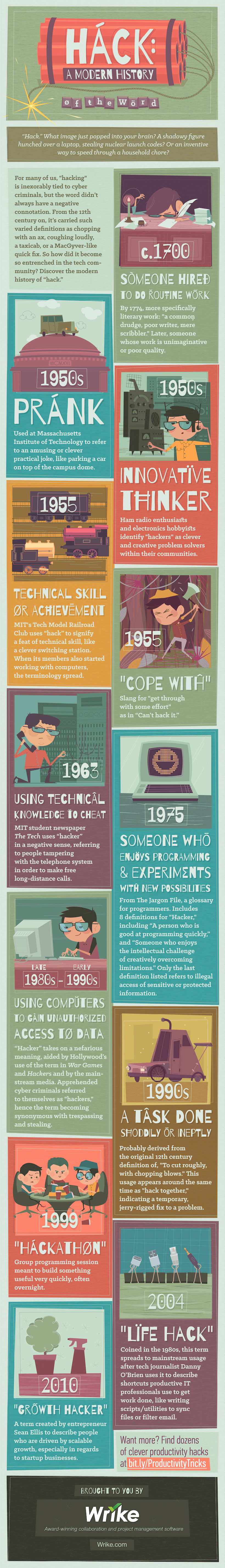 The History of the Word Hack (Infographic)