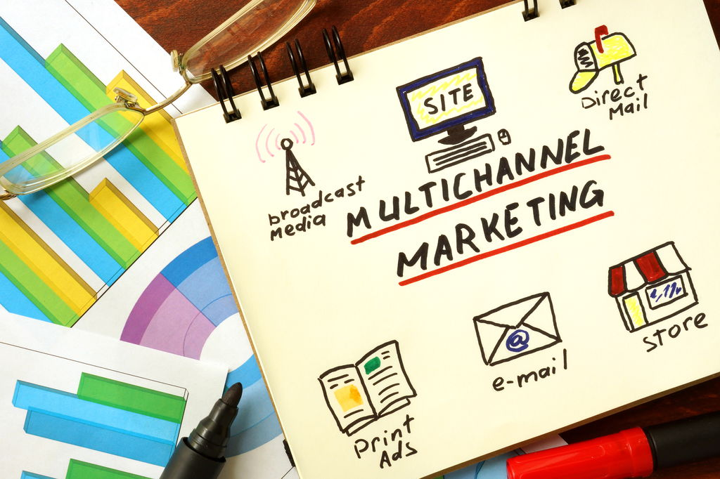 Notepad with multi-channel marketing concept.