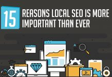 Reasons local SEO is important