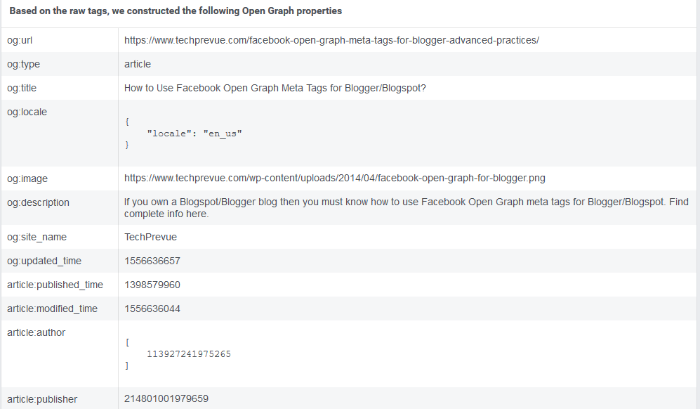 Facebook Open Graph properties