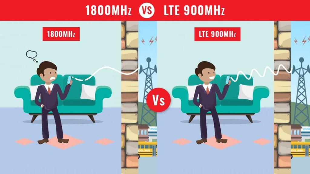 LTE 1800MHz vs LTE 900MHz