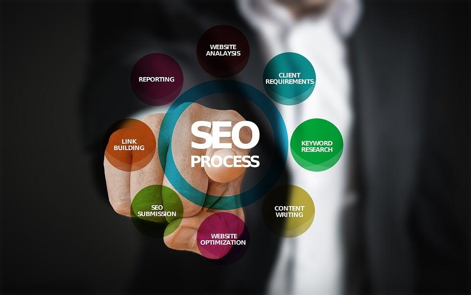 SEO Checklist for a new website