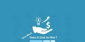 Cost to hire content writer