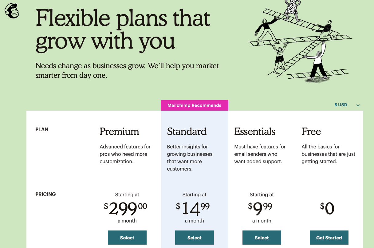 Flexible plans that grow with you