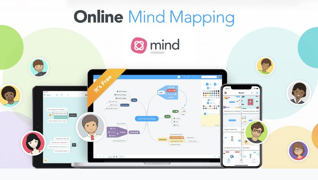 Mind Meister - A online mind mapping