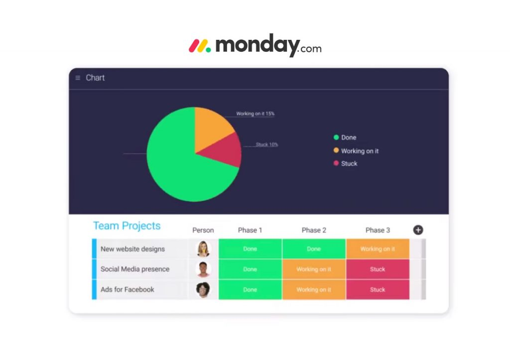 Monday.com - A project management tool