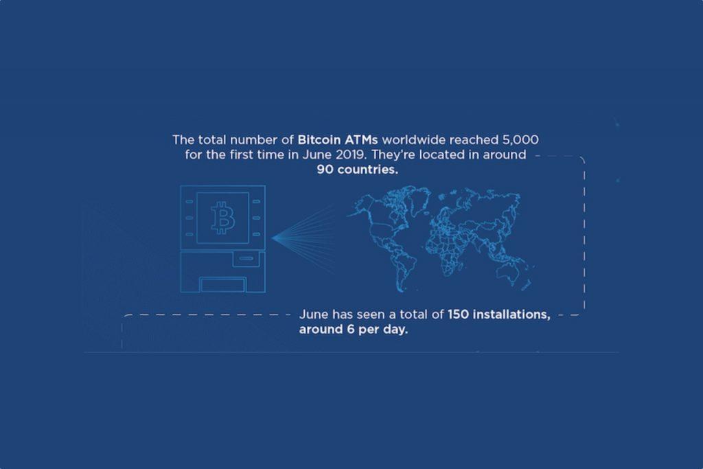 Bitcoin ATMs around the world