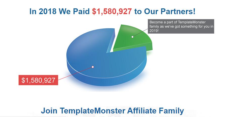 TemplateMonster affiliate marketing