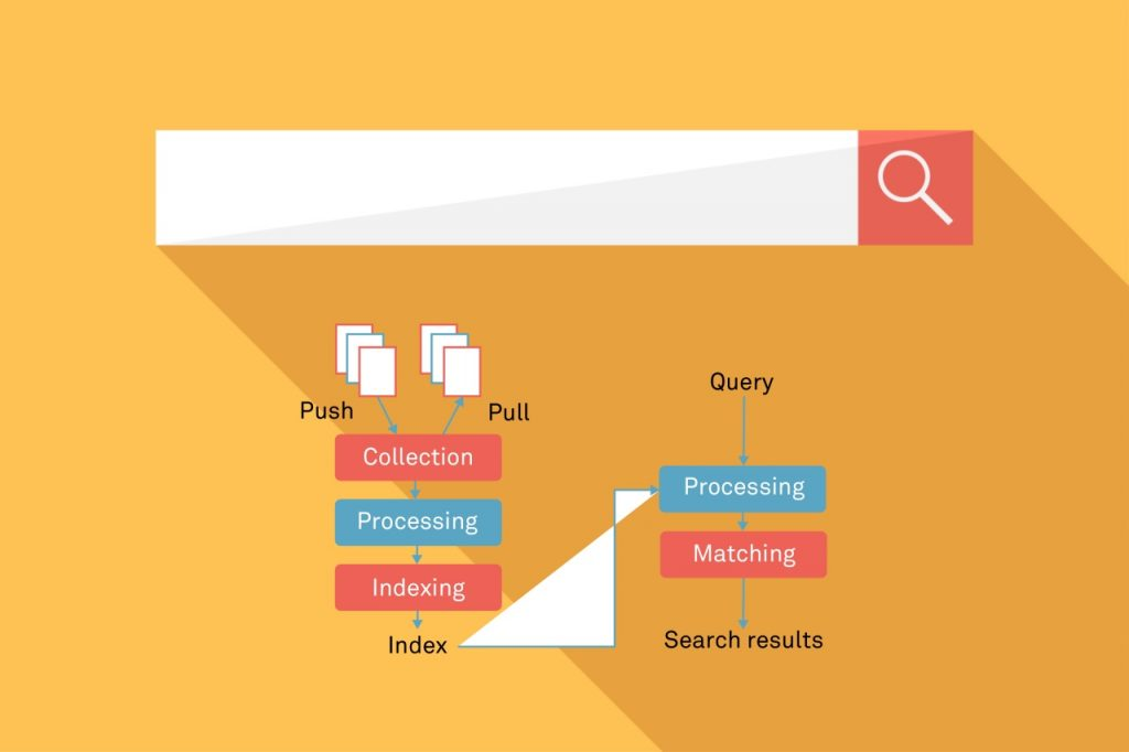 Enterprise search engine schematic
